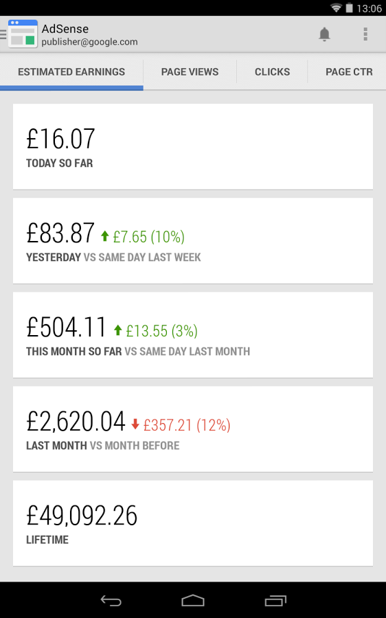 Its Official: Download AdSense Android App from Google Play